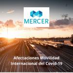 Afectaciones Movilidad Internacional del Covid-19